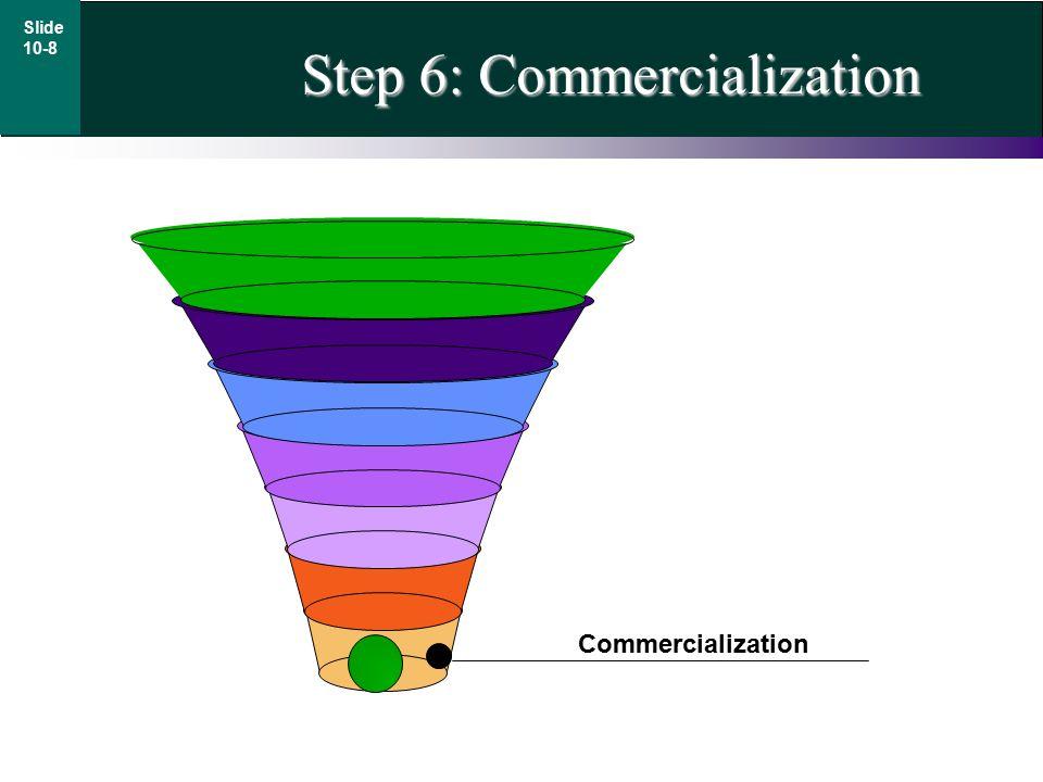 Step 6: Commercialization Commercialization Slide 10-8