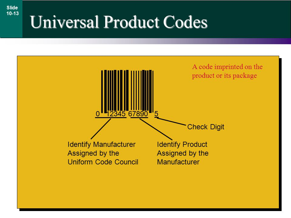 Universal Product Codes Slide 10-13 0 12345 67890 5 Identify Manufacturer Assigned by the Uniform Code Council Identify Product Assigned by the Manufacturer Check Digit A code imprinted on the product or its package