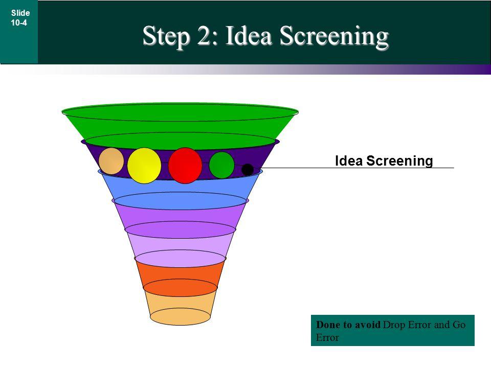 Step 2: Idea Screening Idea Screening Slide 10-4 Done to avoid Drop Error and Go Error