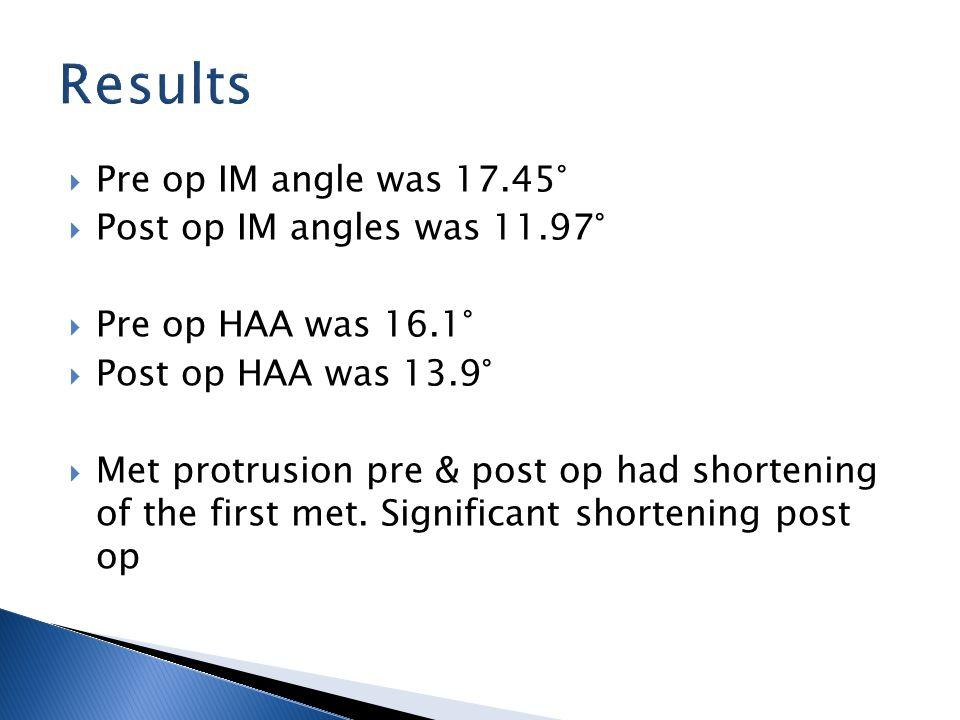  Pre op IM angle was 17.45°  Post op IM angles was 11.97°  Pre op HAA was 16.1°  Post op HAA was 13.9°  Met protrusion pre & post op had shorteni