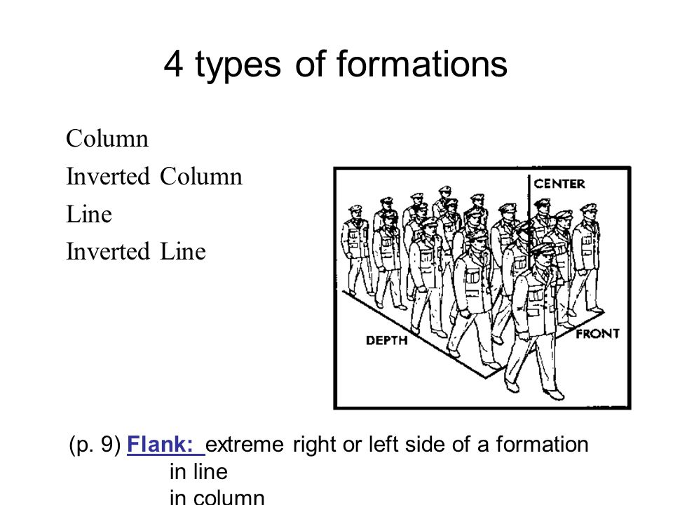 Line formation-element leaders to the right Column Formation-element leaders in front 1 2 3 4 1234