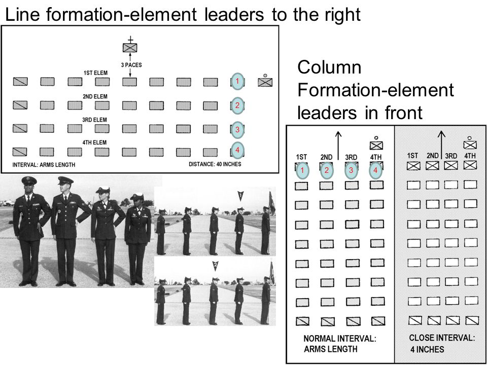 Alignment The element on which a movement is planned, regulated, or aligned. (p. 7)