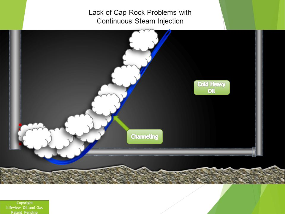Copyright Lifeview Oil and Gas Patent Pending Lack of Cap Rock Problems with Continuous Steam Injection