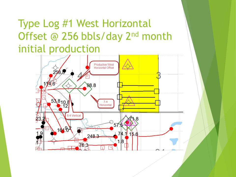 Type Log #1 West Horizontal Offset @ 256 bbls/day 2 nd month initial production