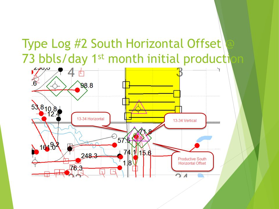 Type Log #2 South Horizontal Offset @ 73 bbls/day 1 st month initial production