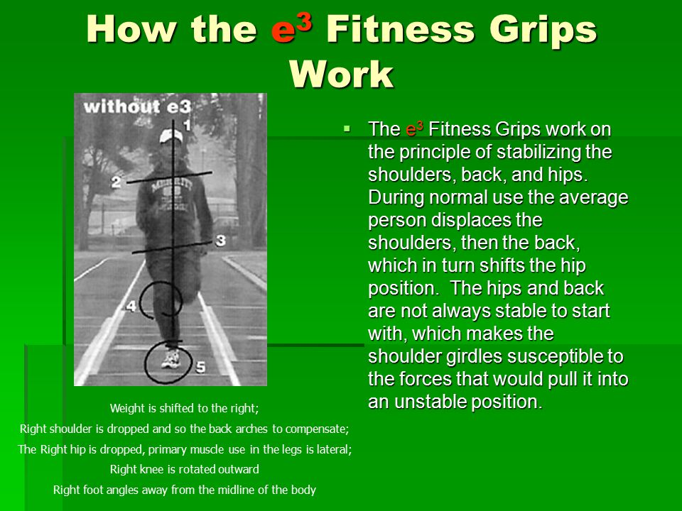 How the e 3 Fitness Grips Work  The e 3 Fitness Grips work on the principle of stabilizing the shoulders, back, and hips.