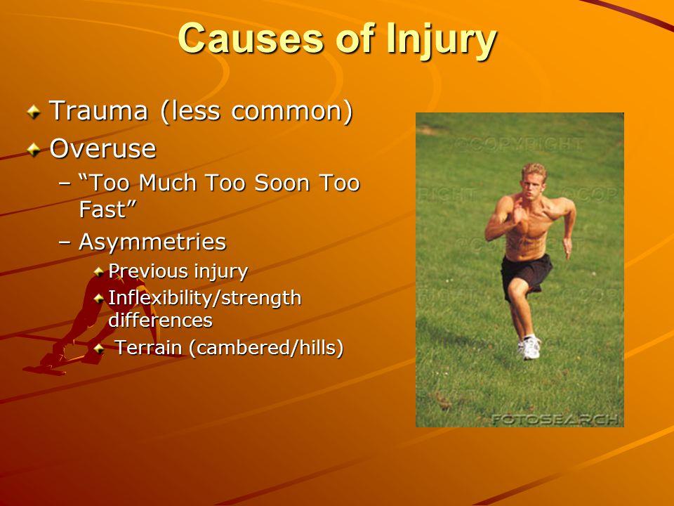 Foot & Ankle Pathology