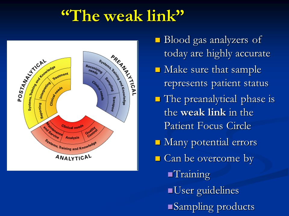 """""""The weak link"""" Blood gas analyzers of today are highly accurate Make sure that sample represents patient status The preanalytical phase is the weak l"""