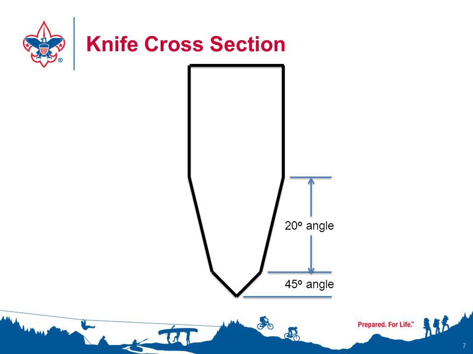 Knife Cross Section 7 45 o angle 20 o angle