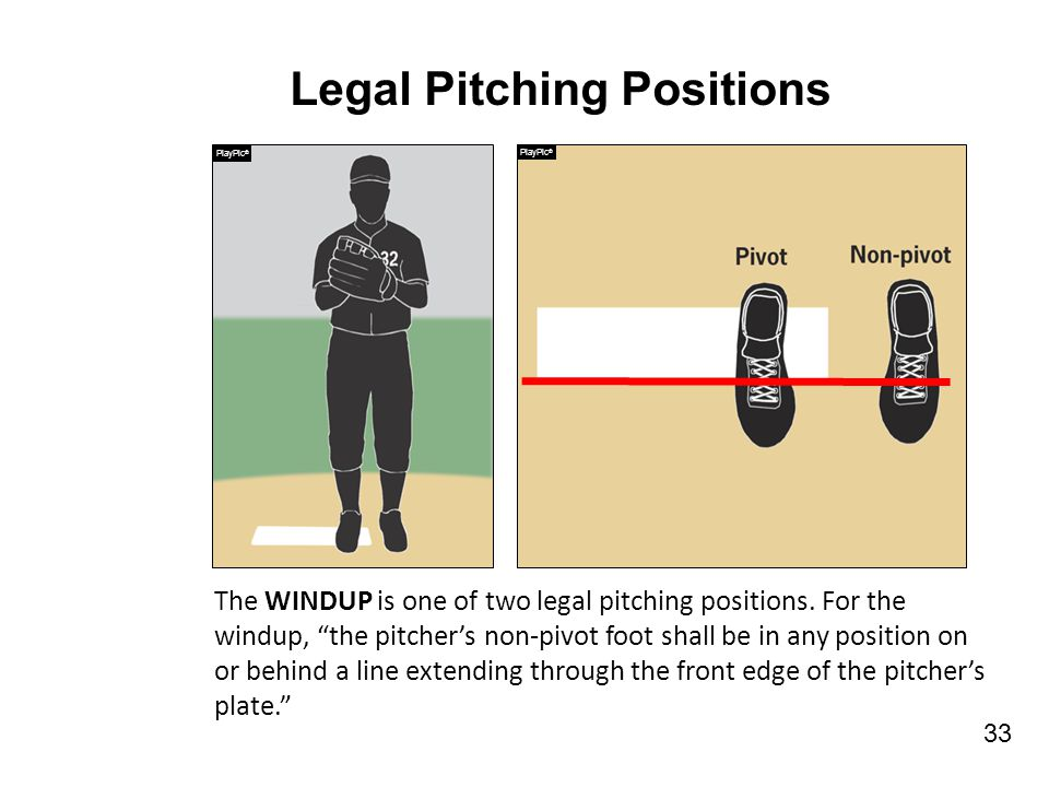 The Pitcher Rocks His Arm  Any movement of the arm is considered the start of the pitching motion and a pitch must be delivered to the plate.