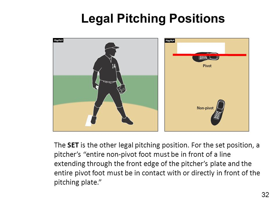 """The set is the other legal pitching position. For the set position, a pitcher's """"entire non-pivot foot must be in front of a line extending through th"""