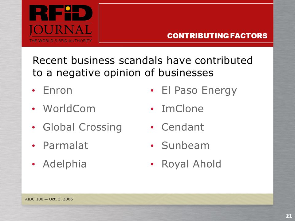 AIDC 100 — Oct. 5, 2006 20 CONTRIBUTING FACTORS More RFID debacles...