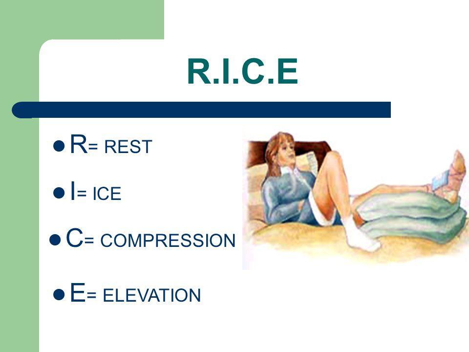 R.I.C.E R = REST I = ICE C = COMPRESSION E = ELEVATION