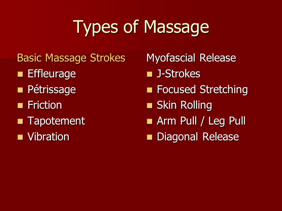 Basic Massage Strokes Effleurage Effleurage Pétrissage Pétrissage Friction Friction Tapotement Tapotement Vibration Vibration Myofascial Release J-Str