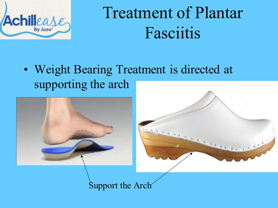 Treatment of Plantar Fasciitis Weight Bearing Treatment is directed at supporting the arch Support the Arch