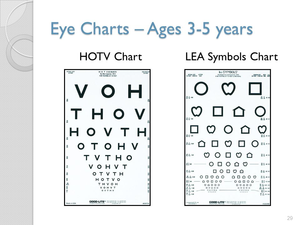 Eye Charts – Ages 3-5 years HOTV ChartLEA Symbols Chart 29
