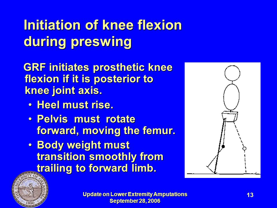 Update on Lower Extremity Amputations September 28, 2006 13 Initiation of knee flexion during preswing GRF initiates prosthetic knee flexion if it is