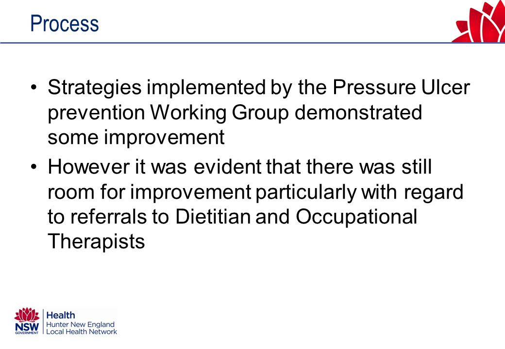 Graphical data of reduced incidence of pressure ulcers