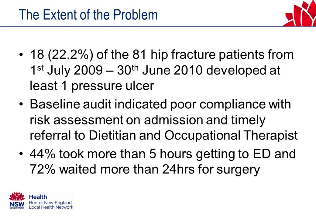 The Extent of the Problem 18 (22.2%) of the 81 hip fracture patients from 1 st July 2009 – 30 th June 2010 developed at least 1 pressure ulcer Baseline audit indicated poor compliance with risk assessment on admission and timely referral to Dietitian and Occupational Therapist 44% took more than 5 hours getting to ED and 72% waited more than 24hrs for surgery