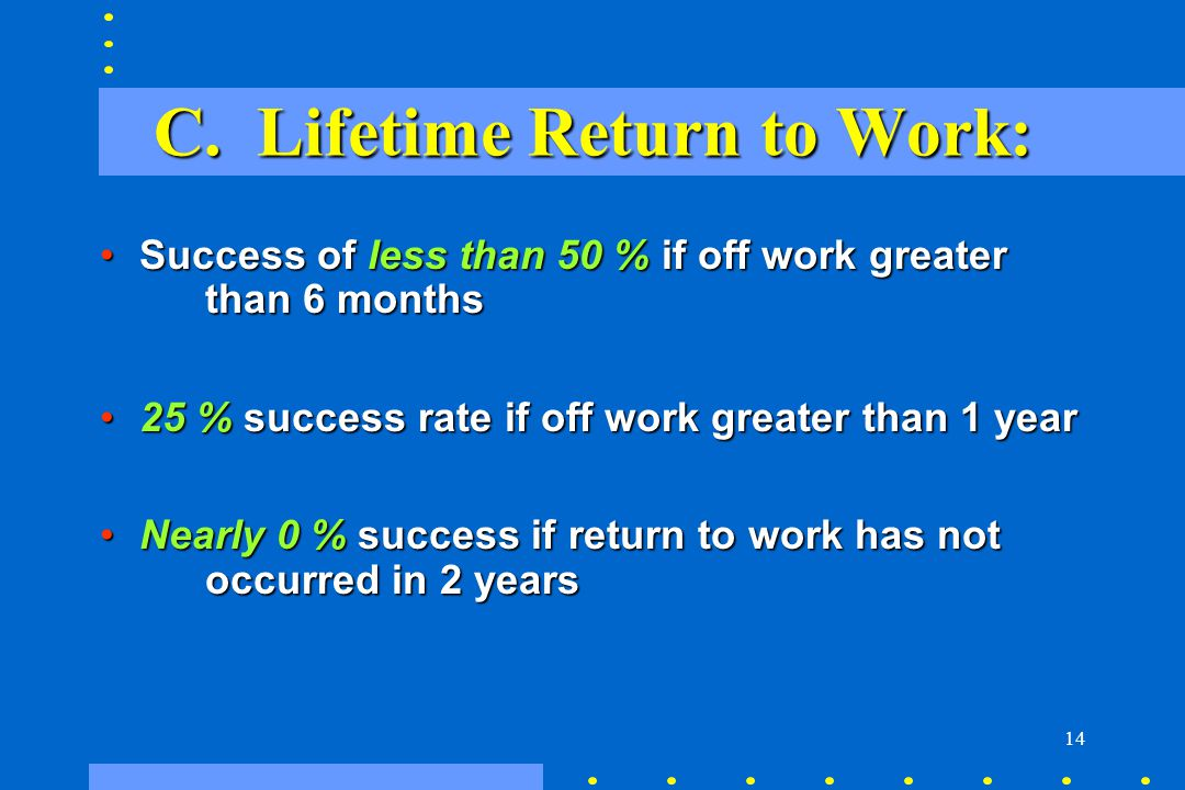 14 C. Lifetime Return to Work: Success of less than 50 % if off work greater than 6 monthsSuccess of less than 50 % if off work greater than 6 months