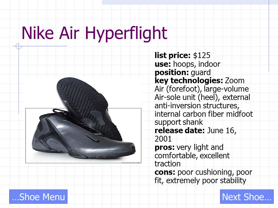 Nike Air Hyperflight list price: $125 use: hoops, indoor position: guard key technologies: Zoom Air (forefoot), large-volume Air-sole unit (heel), external anti-inversion structures, internal carbon fiber midfoot support shank release date: June 16, 2001 pros: very light and comfortable, excellent traction cons: poor cushioning, poor fit, extremely poor stability Next Shoe……Shoe Menu