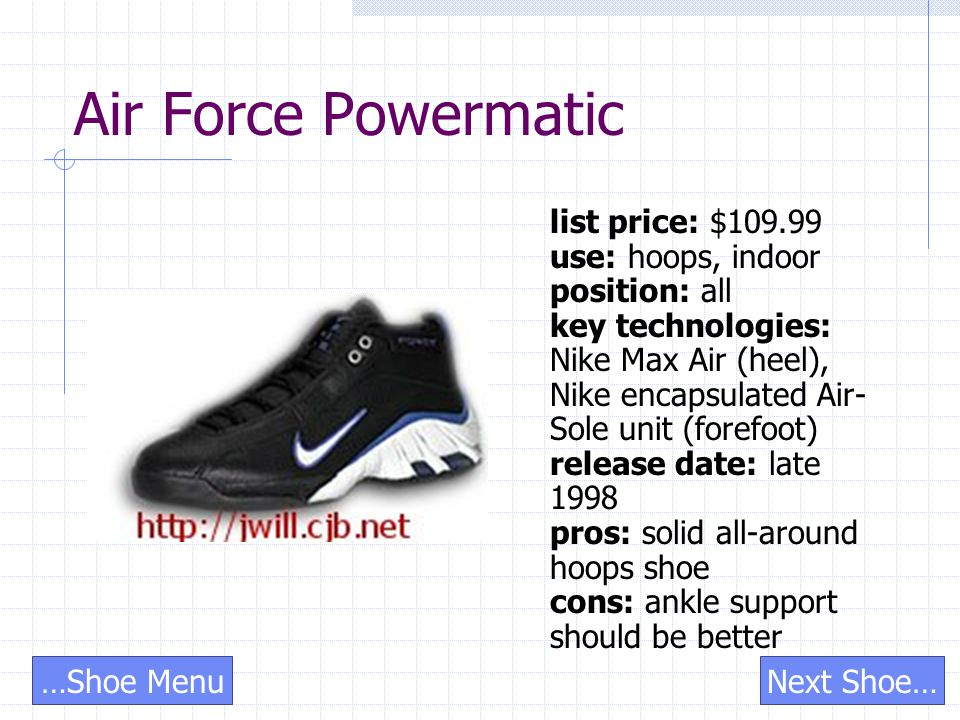 Air Force Powermatic list price: $109.99 use: hoops, indoor position: all key technologies: Nike Max Air (heel), Nike encapsulated Air- Sole unit (for