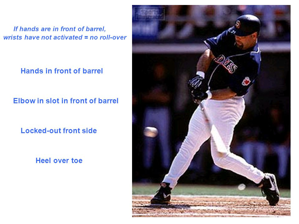 Hands in front of barrel Elbow in slot in front of barrel Locked-out front side Heel over toe If hands are in front of barrel, wrists have not activated = no roll-over