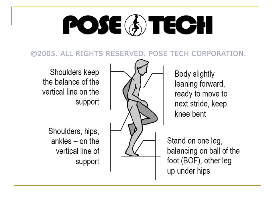 Pose Pull Fall Can you see how important a stable single leg stance and single leg squat can be for a runner?