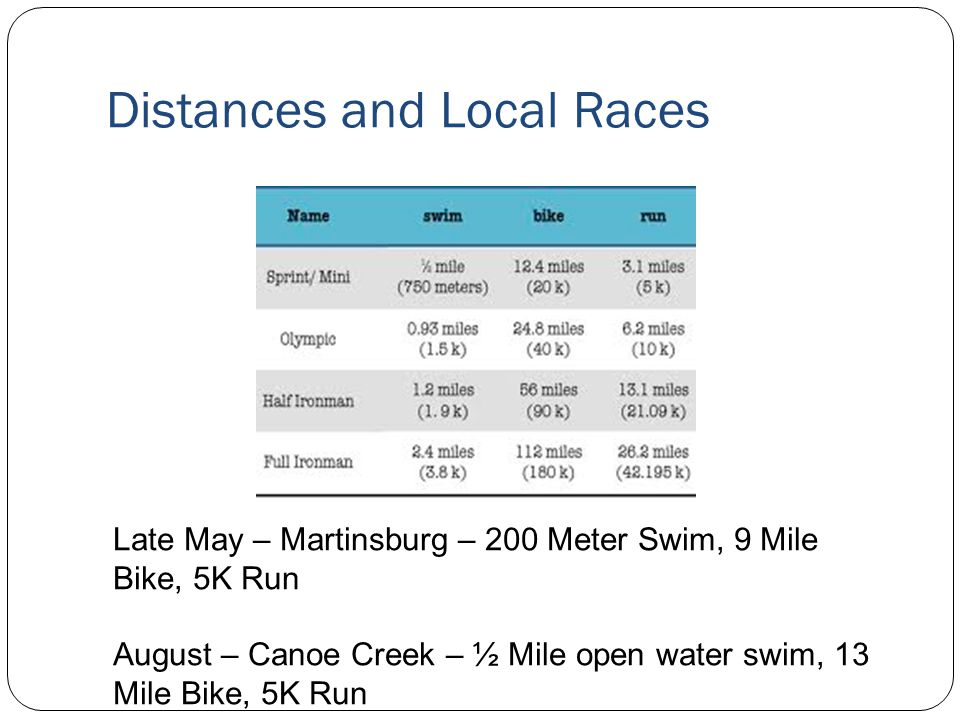 Distances and Local Races Late May – Martinsburg – 200 Meter Swim, 9 Mile Bike, 5K Run August – Canoe Creek – ½ Mile open water swim, 13 Mile Bike, 5K