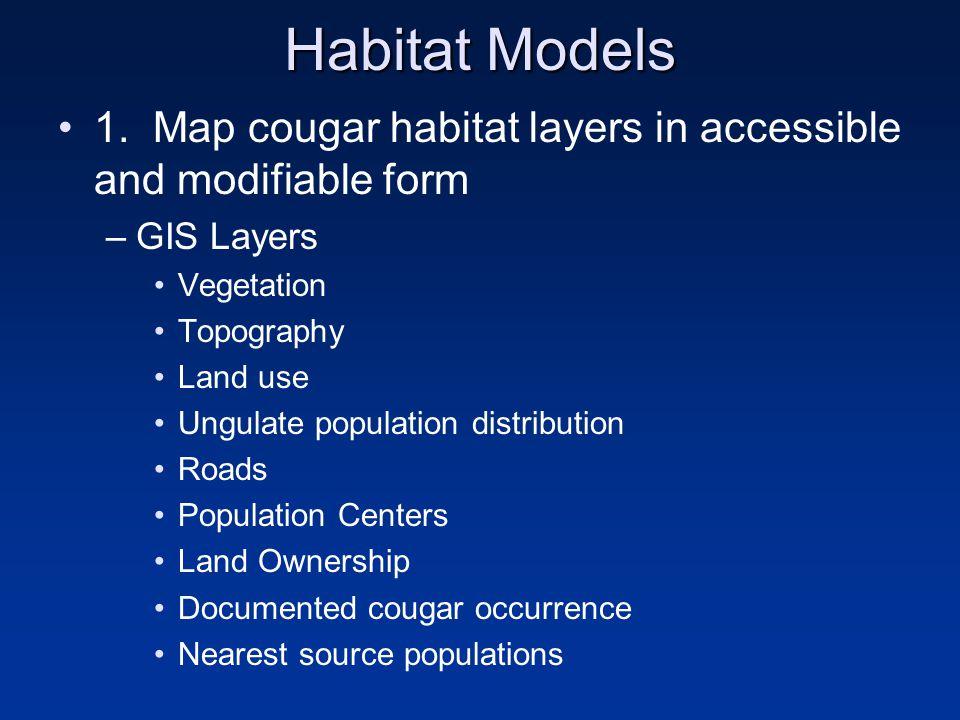 Habitat Models 1.