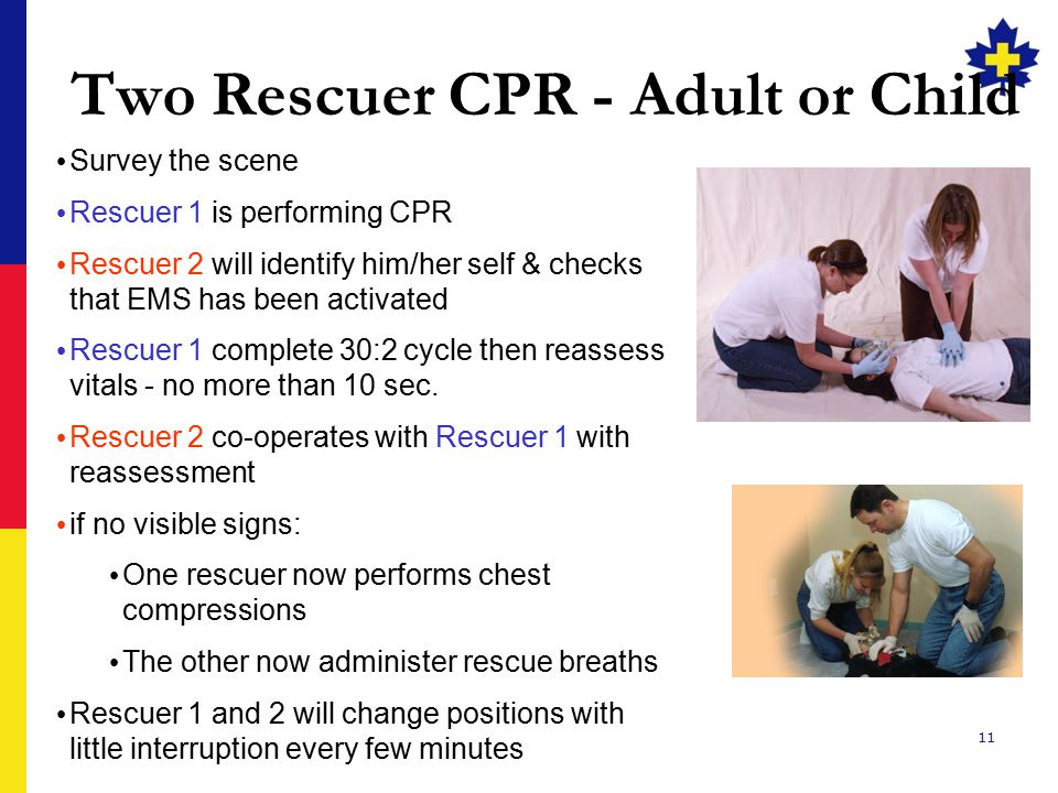 11 Two Rescuer CPR - Adult or Child Survey the scene Rescuer 1 is performing CPR Rescuer 2 will identify him/her self & checks that EMS has been activated Rescuer 1 complete 30:2 cycle then reassess vitals - no more than 10 sec.