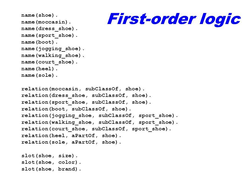 First-order logic name(shoe). name(moccasin). name(dress_shoe). name(sport_shoe). name(boot). name(jogging_shoe). name(walking_shoe). name(court_shoe)