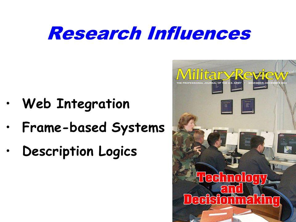 Research Influences Web Integration Frame-based Systems Description Logics