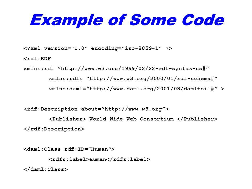Example of Some Code <rdf:RDF xmlns:rdf= http://www.w3.org/1999/02/22-rdf-syntax-ns# xmlns:rdfs= http://www.w3.org/2000/01/rdf-schema# xmlns:daml= http://www.daml.org/2001/03/daml+oil# > World Wide Web Consortium Human