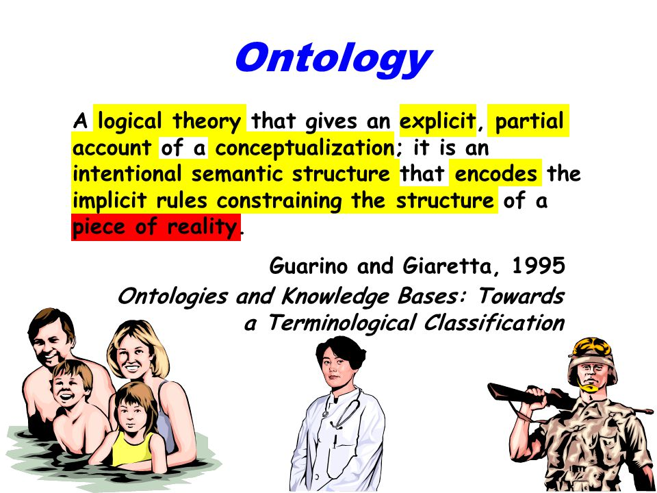 Ontology A logical theory that gives an explicit, partial account of a conceptualization; it is an intentional semantic structure that encodes the implicit rules constraining the structure of a piece of reality.