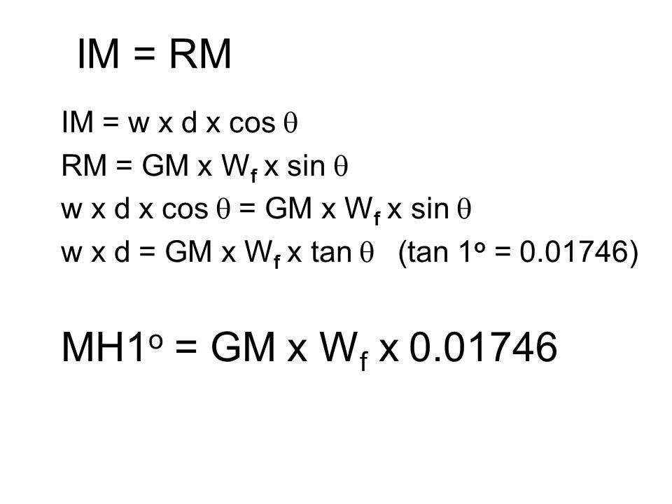IM = w x d x cos  RM = GM x W f x sin  w x d x cos  = GM x W f x sin  w x d = GM x W f x tan  (tan 1 o = 0.01746) MH1 o = GM x W f x 0.01746 IM = RM