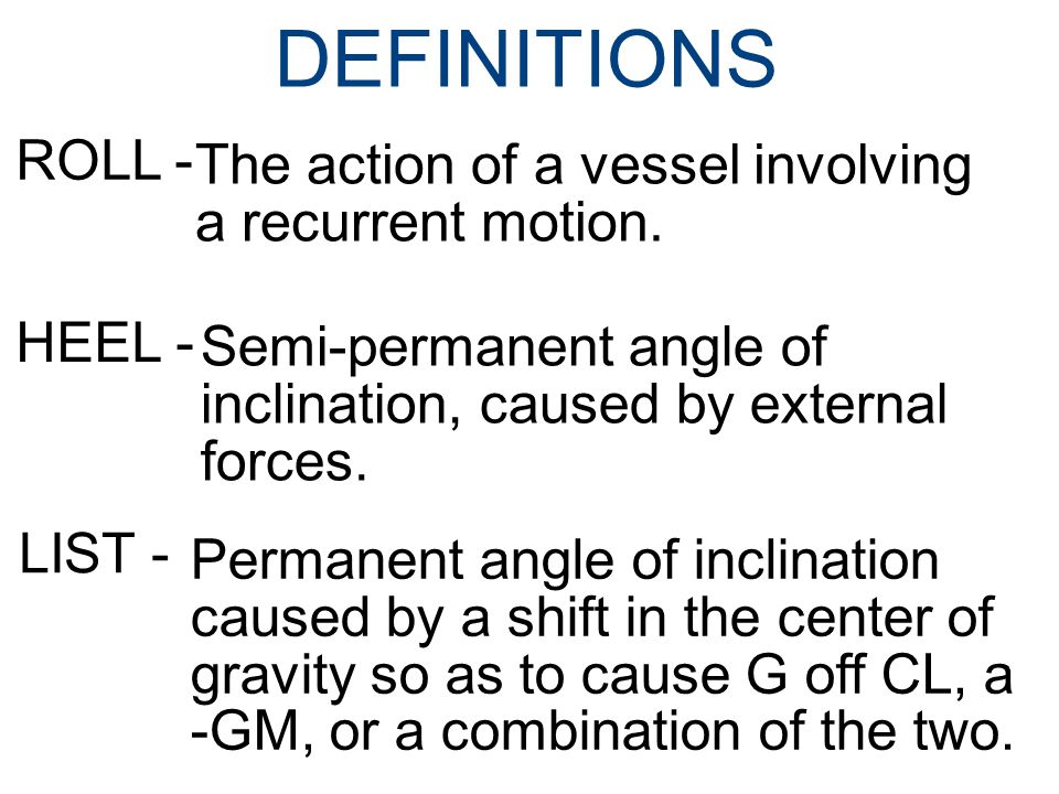 DEFINITIONS ROLL - The action of a vessel involving a recurrent motion.