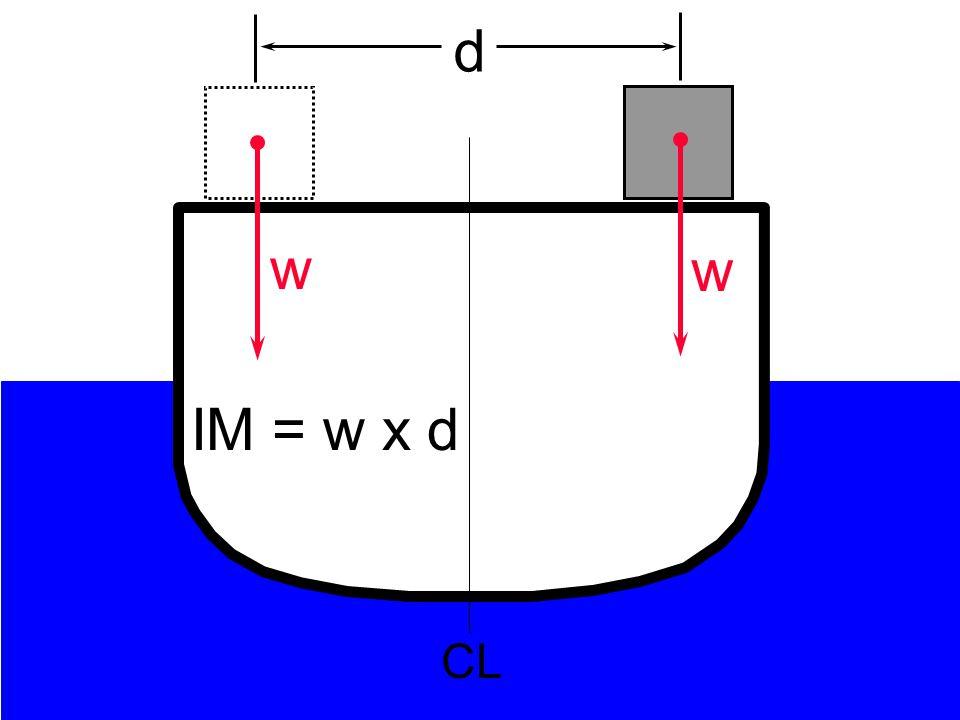 w w d IM = w x d