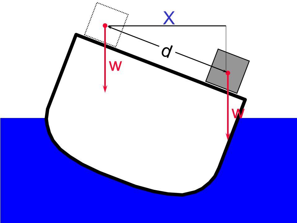 d w w X