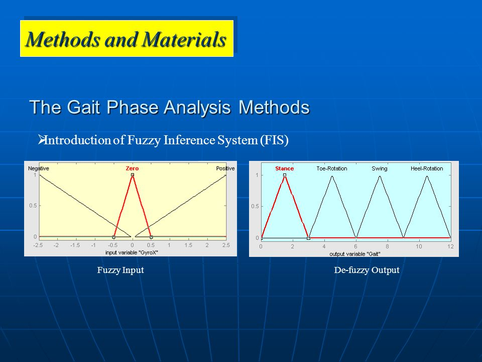 The Gait Phase Analysis Methods Fuzzy InputDe-fuzzy Output  Introduction of Fuzzy Inference System (FIS) Methods and Materials