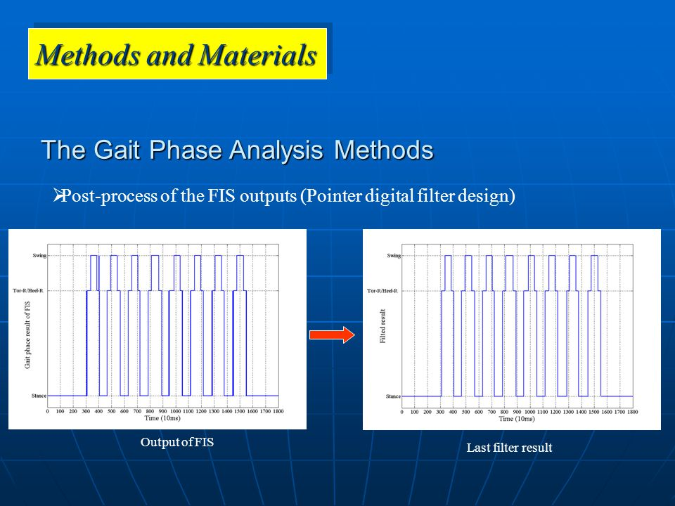 The Gait Phase Analysis Methods  Post-process of the FIS outputs (Pointer digital filter design) Output of FIS Last filter result Methods and Materia