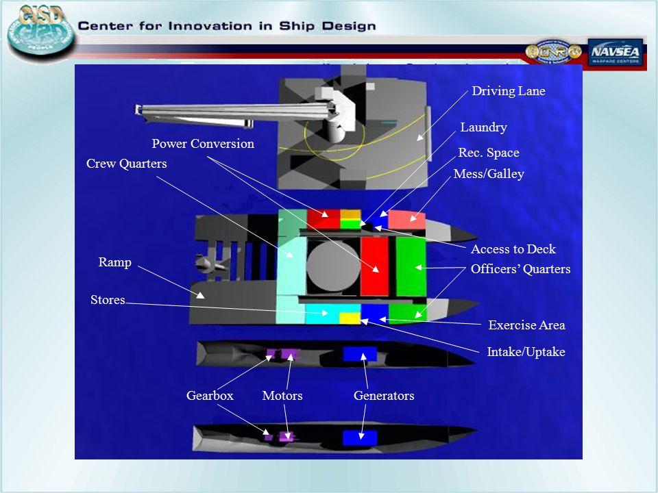 Crew Quarters Power Conversion Intake/Uptake Laundry Rec.