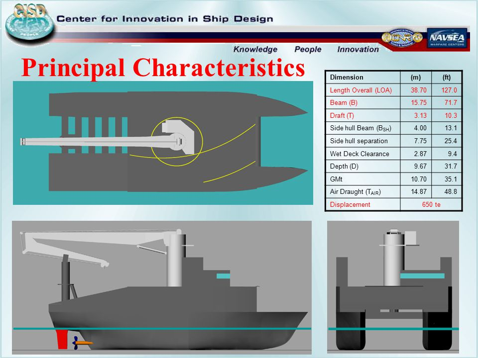 Dimension(m)(ft) Length Overall (LOA)38.70 127.0 Beam (B)15.7571.7 Draft (T)3.1310.3 Side hull Beam (B SH )4.0013.1 Side hull separation7.7525.4 Wet Deck Clearance2.879.4 Depth (D)9.6731.7 GMt10.7035.1 Air Draught (T AIR )14.8748.8 Displacement650 te Principal Characteristics
