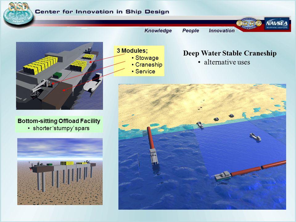 Bottom-sitting Offload Facility shorter 'stumpy' spars 3 Modules; Stowage Craneship Service Deep Water Stable Craneship alternative uses