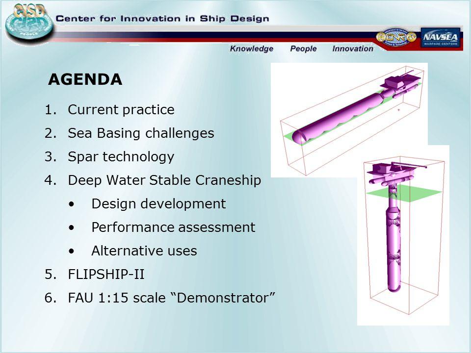 AGENDA 1.Current practice 2.Sea Basing challenges 3.Spar technology 4.Deep Water Stable Craneship Design development Performance assessment Alternative uses 5.FLIPSHIP-II 6.FAU 1:15 scale Demonstrator
