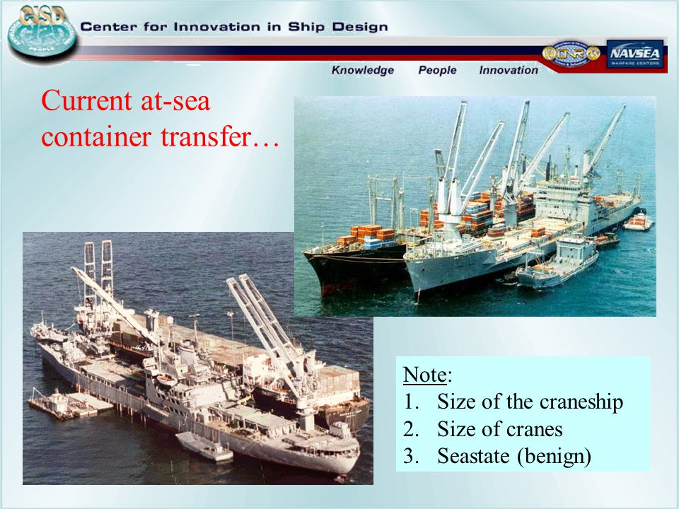 Note: 1.Size of the craneship 2.Size of cranes 3.Seastate (benign) Current at-sea container transfer…