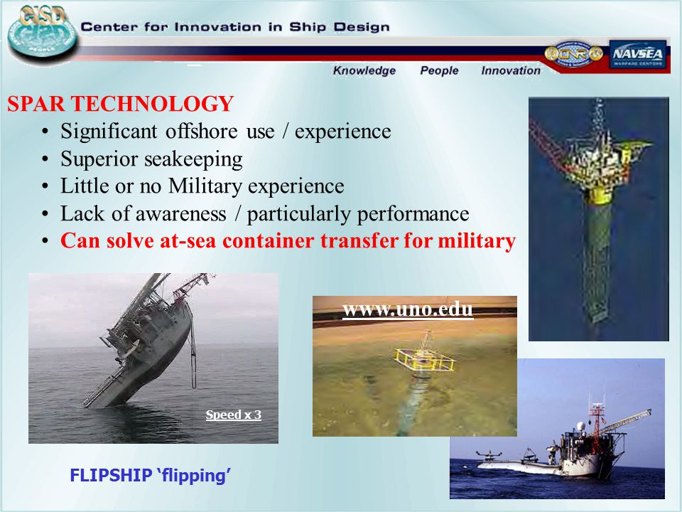 SPAR TECHNOLOGY Significant offshore use / experience Superior seakeeping Little or no Military experience Lack of awareness / particularly performanc