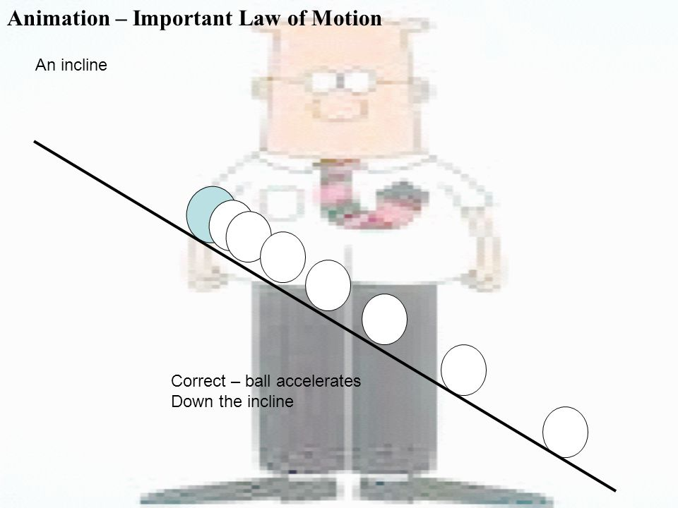 Animation – Important Law of Motion An incline Correct – ball accelerates Down the incline