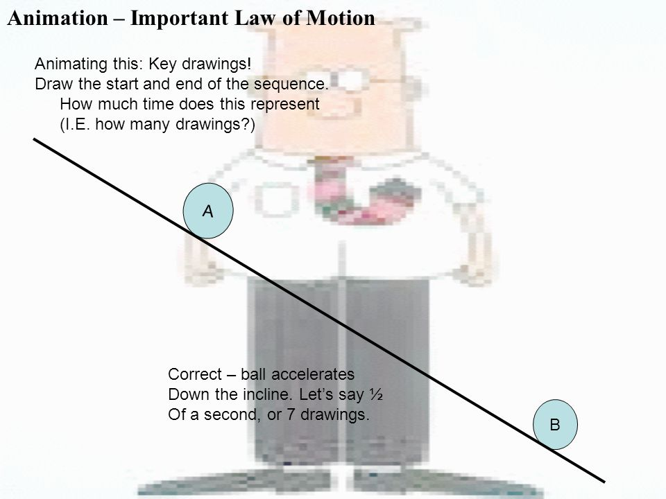 Animation – Important Law of Motion Animating this: Key drawings.