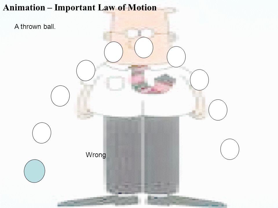 Animation – Important Law of Motion A thrown ball. Wrong